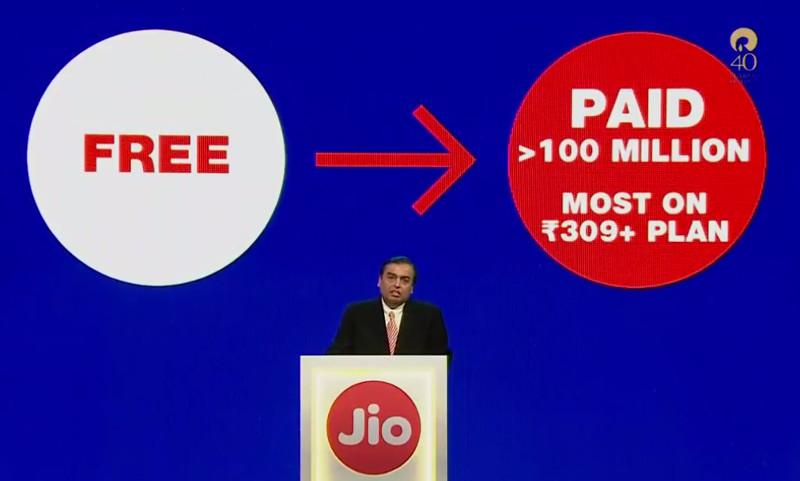 Reliance Jio 100 million paid customers