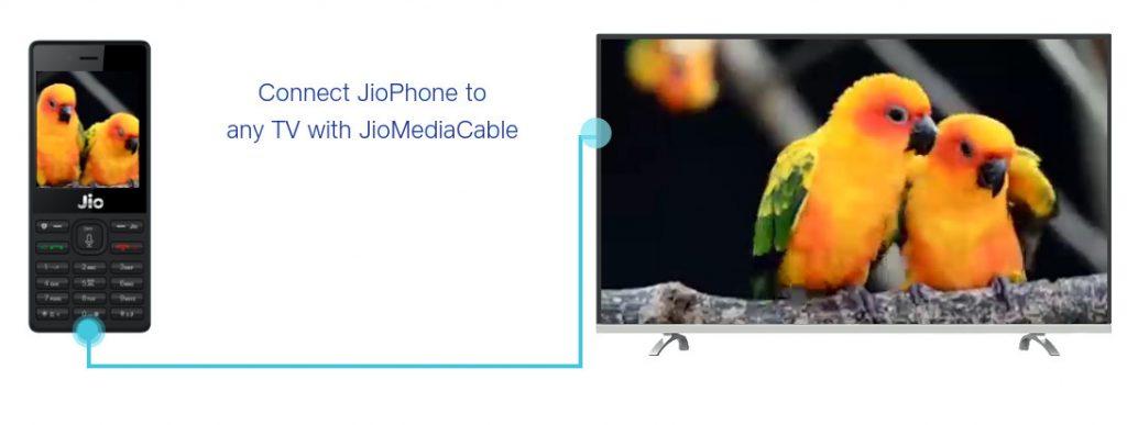JioPhone JioMediaCable