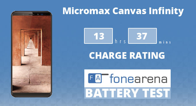 Micromax Canvas Infinity FA One Charge Rating
