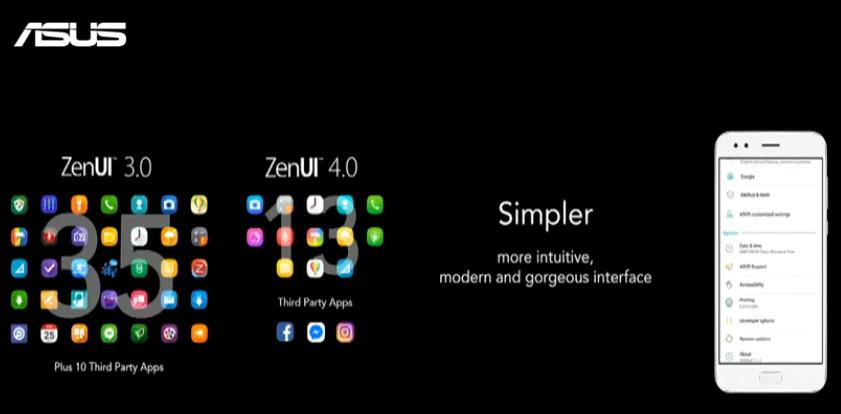 ZenUI 4.0