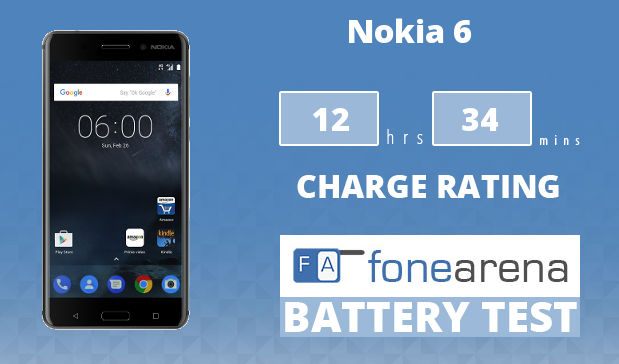 Nokia 6 FoneArena One Charge Rating