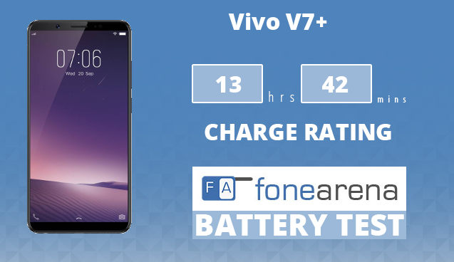 Vivo V7+ FoneArena One Charge Rating