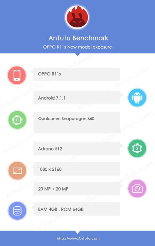 OPPO R11s AnTuTu leak