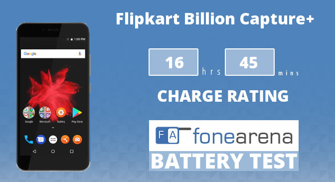 Flipkart Billion Capture+ FoneArena One Charge Rating