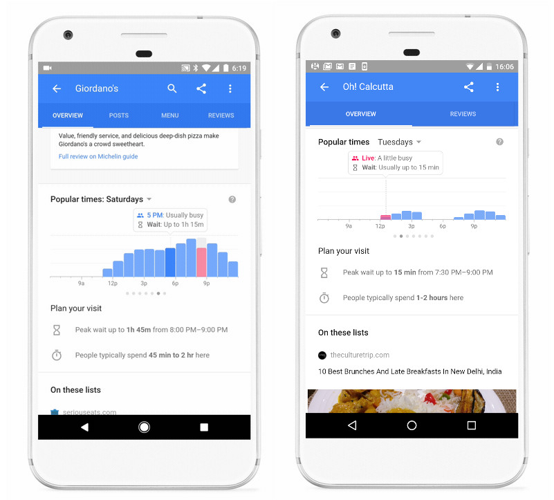 Will Google Show Restaurant 'Wait' Times on Search, Maps?