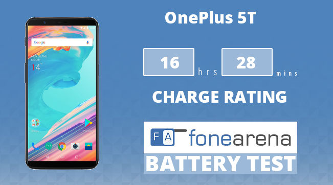 OnePlus 5T FoneArena One Charge Rating