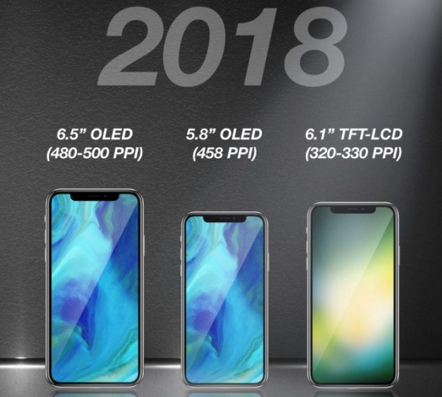 iPhone Models 2018