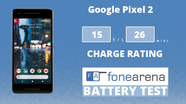Google Pixel 2 FoneArena One Charge Rating
