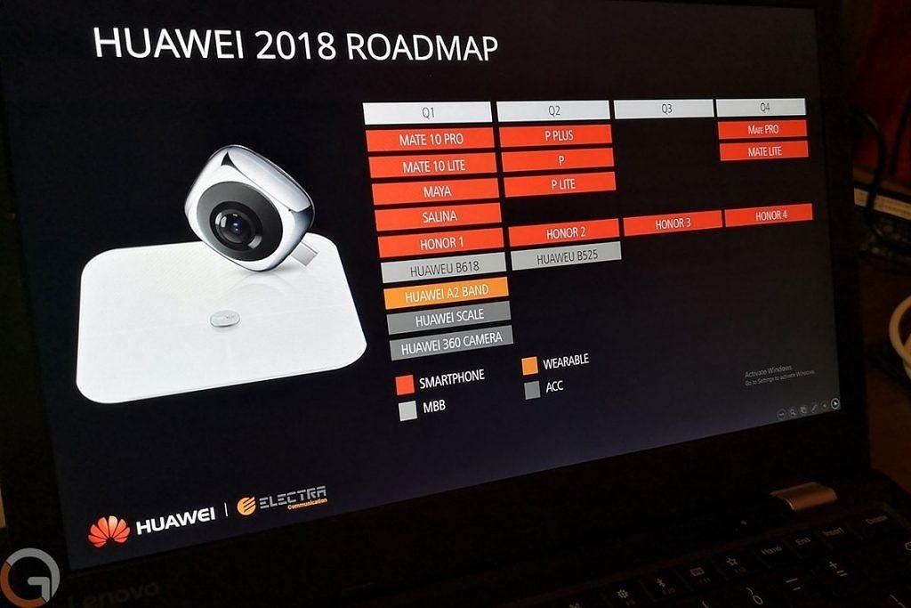 Huawei 2018 Road Map