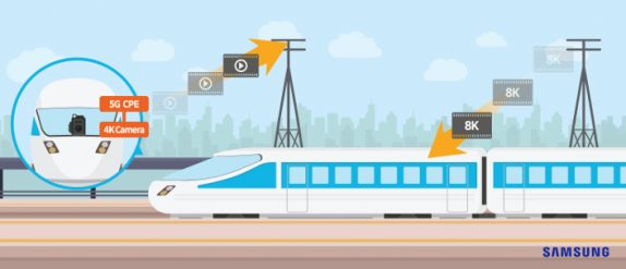 Samsung, KDDI demo 5G on a train traveling over 100kmph, achieve 1.7Gbps speed