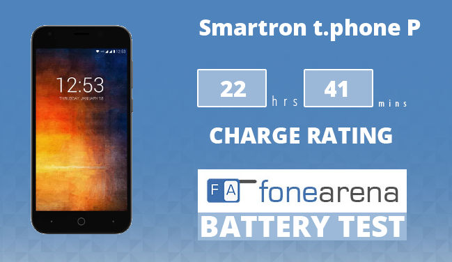 Smartron t.phone P Battery Life Test – #OneChargeRating