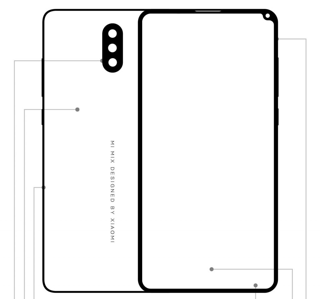 Xiaomi Mi MIX 2S design, specifications surface – Snapdragon 845, under-display fingerprint sensor, dual rear cameras