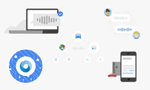 Google launches Cloud Text-to-Speech service powered by ...