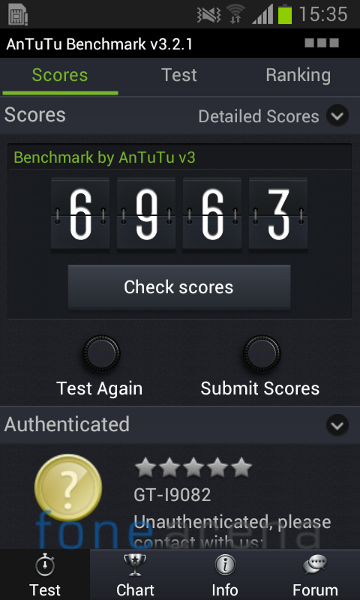 Samsung Galaxy Grand Duos AnTuTu 3.2