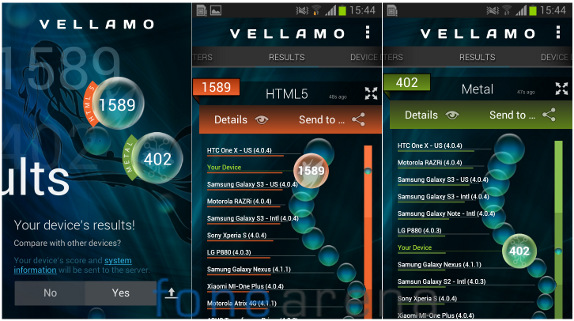 Samsung Galaxy Grand Duos Vellamo 2.0