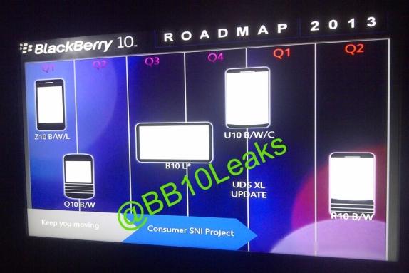 blackberry10-2013-roadmap