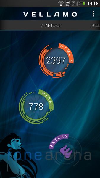 HTC One Vellamo 2