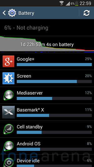 galaxy-s4-batterylife-2