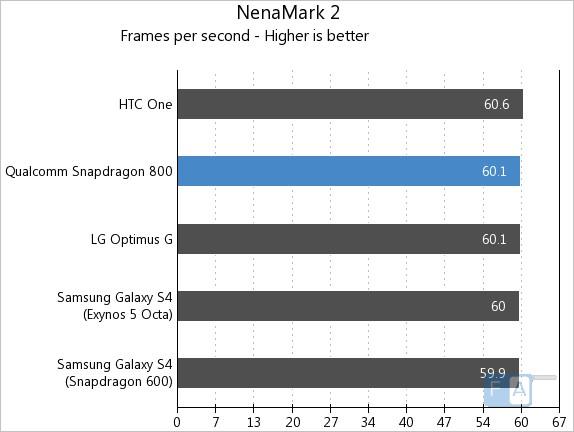 Snapdragon800-NenaMark2