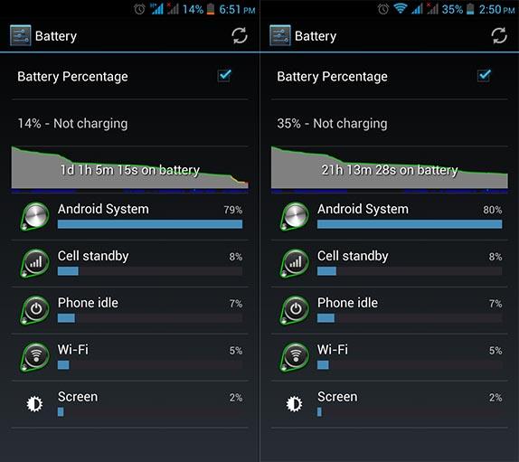 zen-ultrafone-battery-performance