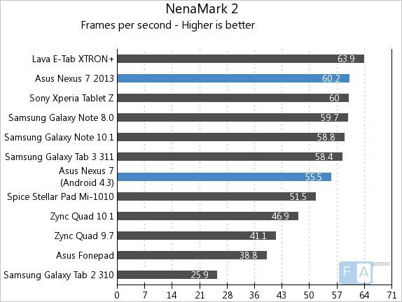 Nexus 7 2013 vs 2012 NenaMark 2