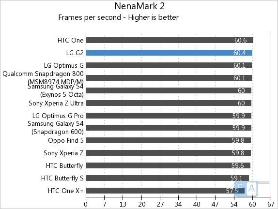 LG G2 NenaMark 2