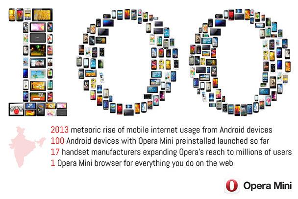 Opera Mini 100 Devices India