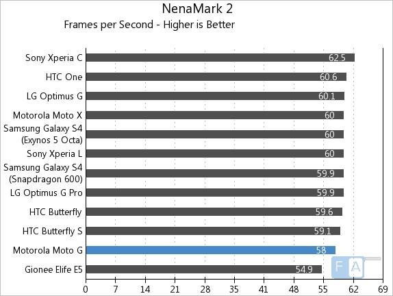 Motorola Moto G NenaMark 2
