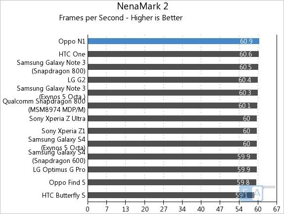Oppo N1 Nenamark 2