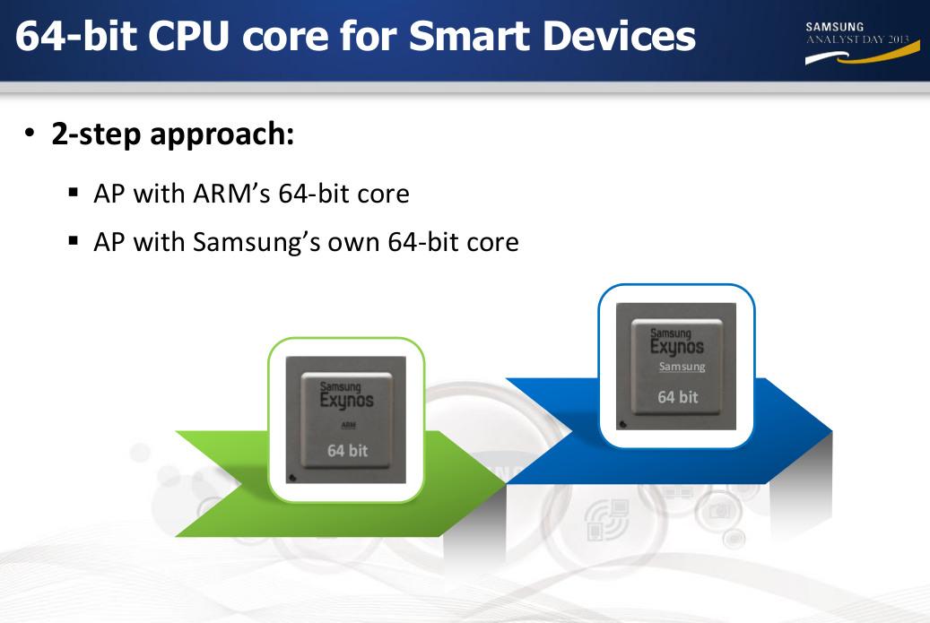 Samsung 64-bit Chip