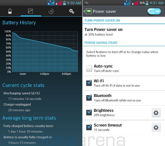 LG G Pro Lite Dual - Battery life and Power Saver