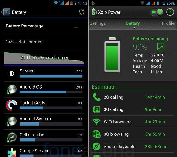 Xolo Q3000 Battery and Xolo Power