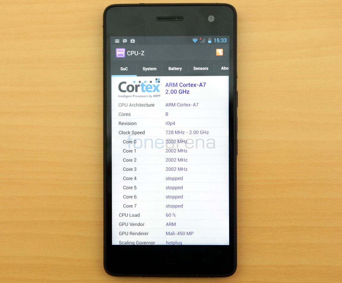 Micromax Canvas Knight A350 Benchmarks