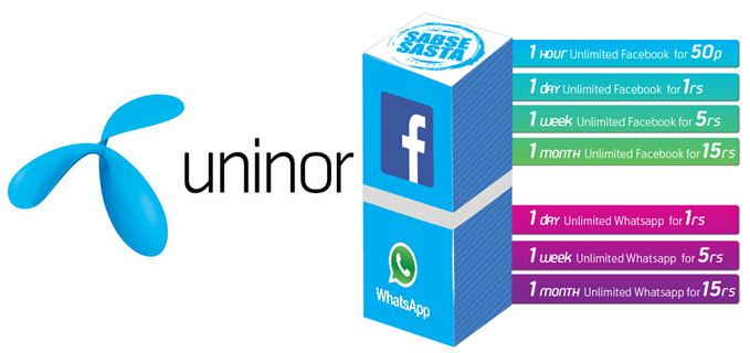 Uninor Facebook and WhatsApp offer