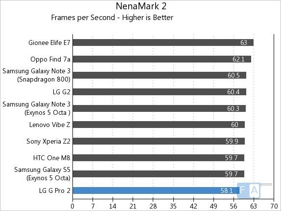 LG G Pro 2 NenMark 2