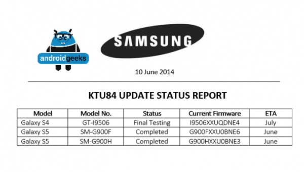 Galaxy-S5-and-Galaxy-S4-Android-4.4.3 update