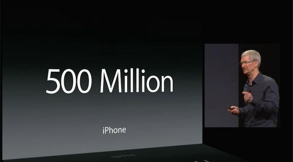 apple-wwdc-ios-800-million-1