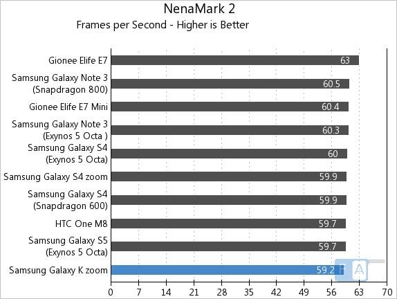Samsung Galaxy K zoom NenaMark 2