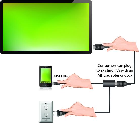 MHL_adapter_use