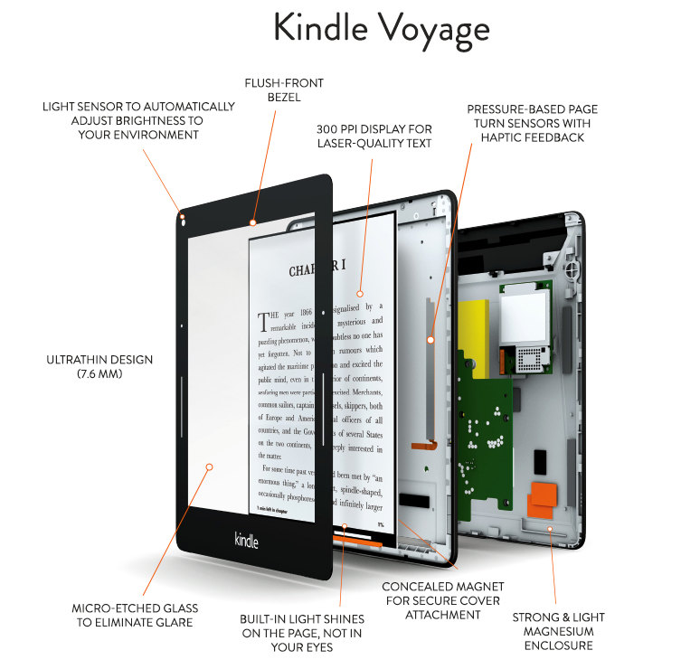 Amazon announces Kindle Voyage eReader with 300ppi screen