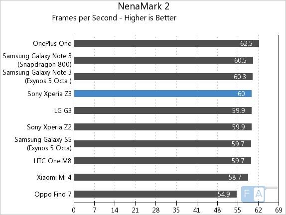 Sony Xperia Z3 Nenmark 2
