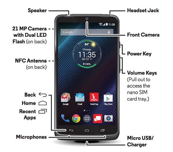 motorola droid turbo user manual leaked rh fonearena com Motorola Droid Droid 4