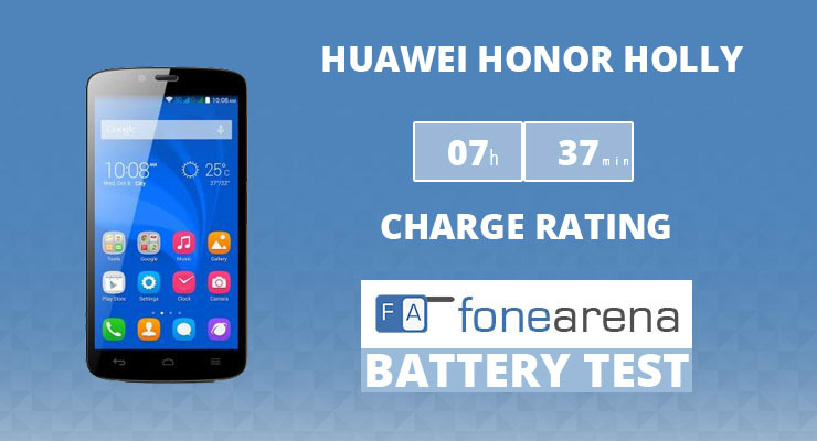 Honor Holly Battery Test Rating
