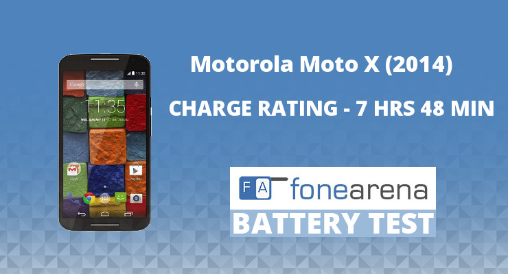 Motorola Moto X 2014 Battery Test