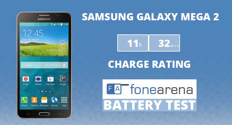 Samsung Galaxy Mega 2 FoneArena Charge Rating