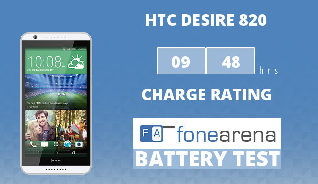 HTC Desire 820 FA One Charge