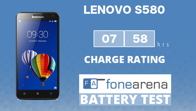 Lenovo S580 FA One Charge Rating