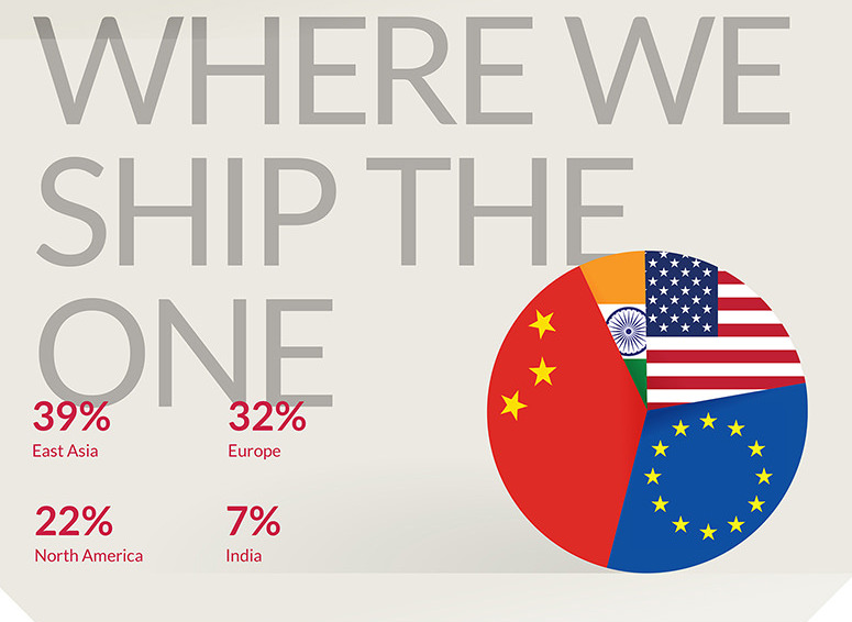 OnePlus One Worldwide Shipments in 2014