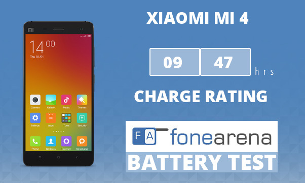Xiaomi Mi 4 One Charge Rating