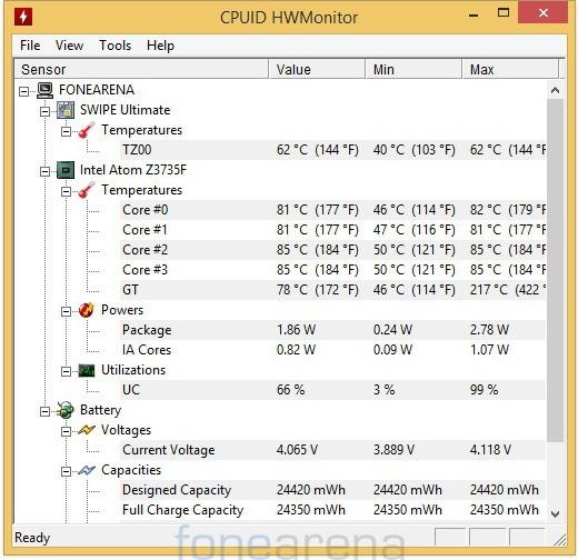 Swipe Ultimate 3G CPU Monitor